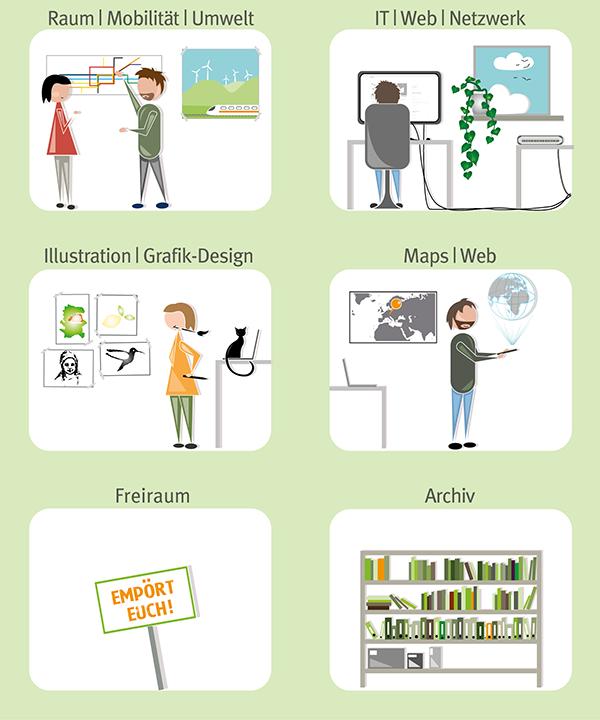 Grafik Bürogemeinschaft Gartengasse 29